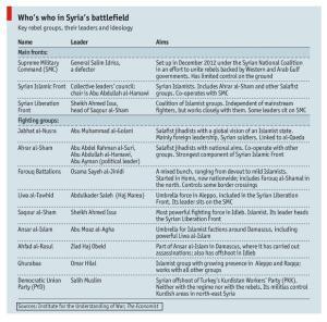 Siria-4_3