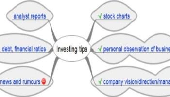 Investing tips to make money