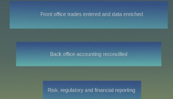 investment accounting software