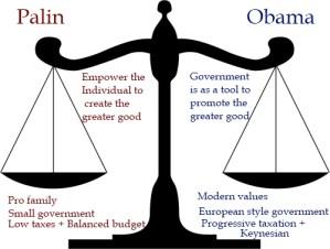Palin vs Obama