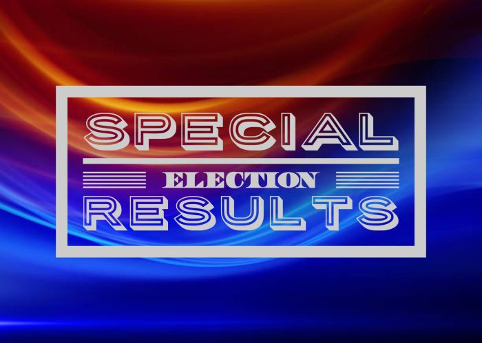 election results 3