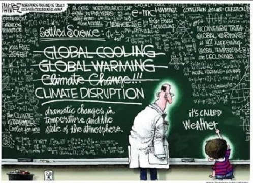 Climate Change Meme Gallery - Politically Incorrect Humor