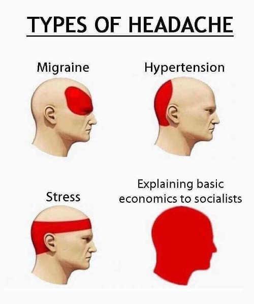 types-of-headaches-migraine-stress-explaining-economics-to-socialists