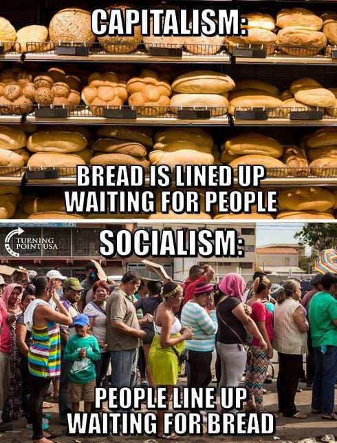 capitalism-bread-lined-up-for-people-socialism-people-lined-up-for-bread