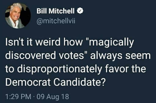 isnt-it-weird-magically-discovered-votes-always-favor-democrat-candidate