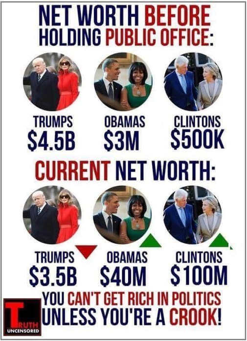 net-worth-before-after-public-office-clintons-obamas-trumps