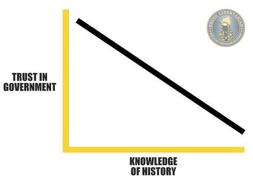 trust-in-government-knowledge-of-history-graph-inverse