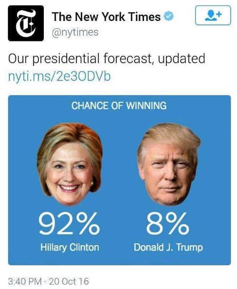new-york-times-presidential-forecast-oct-2016-trump-hillary-clinton