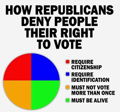 how-republicans-deny-vote-require-citizenship-id-must-not-vote-more-than-once-must-be-alive