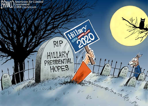 rip-hillary-presidential-hopes-hillary-2020-sign-democrats-panicking