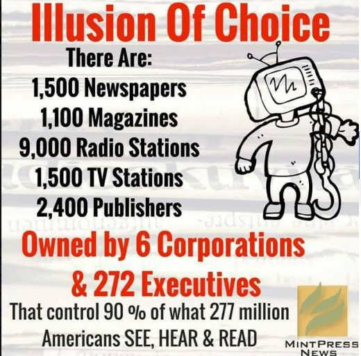 illusion-of-choice-newspapers-magazines-tv-radio-owned-by-6-corporations