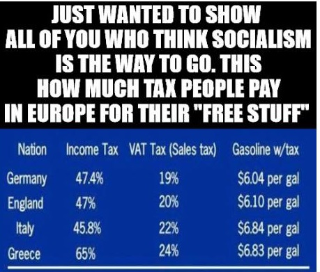 just to show all of you home much free stuff costs income vat gas tax in europe