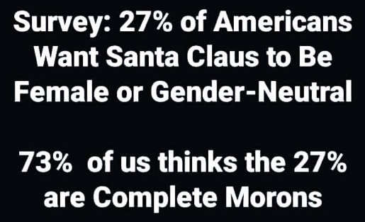 survey 27 percent of americans want santa claus gender neutral 73 percent think theyre morons