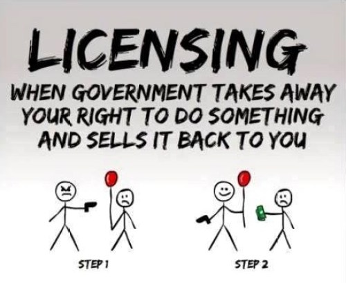 licensing-government-taking-away-rights-selling-back