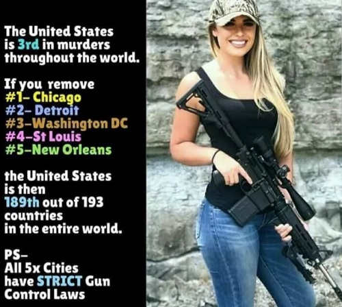 us 3rd in world in murders if you remove 5 biggest cities fally to 189 all strict gun control laws