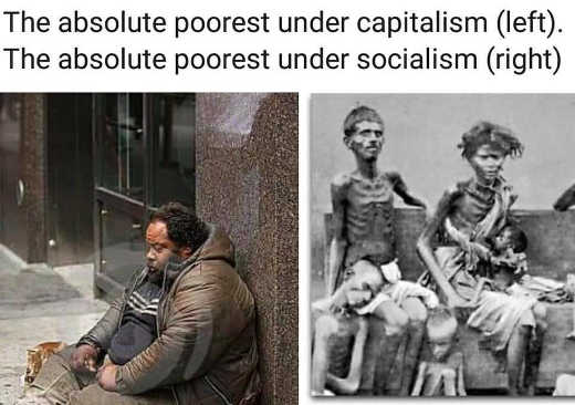 absolute poorest under capitalism vs socialism