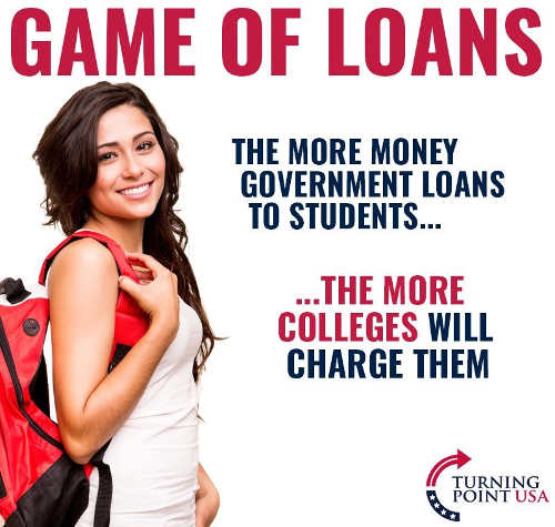 game of loans more government money colleg