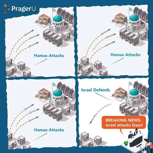 media when hamas attacks vs when israel responds