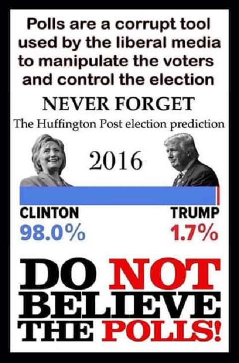 do not believe polls tool of liberal media hillary trump 2016 prediction