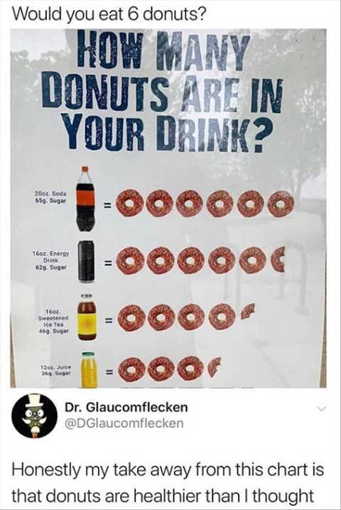 how many donuts sugar in drink coke orange juice energy drink