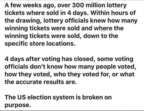 lottery tally compared to voting results broken