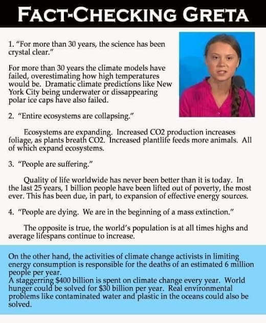 fake checking greta thornburg on climate change