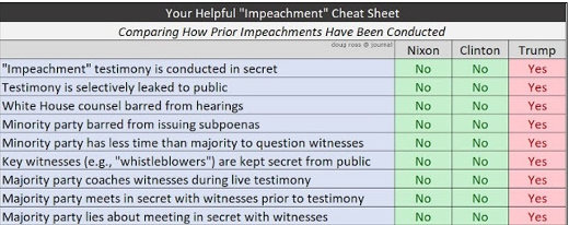guide to how impeachments have been held trump clinton nixon