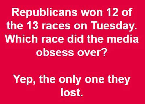 republicans won 12 of 13 races on tuesday guess which one media is obsessing over