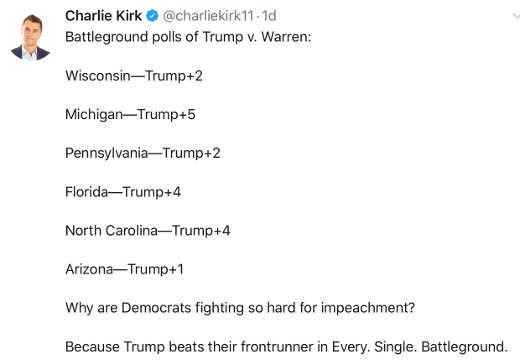 tweet charlie kirk battleground state polls