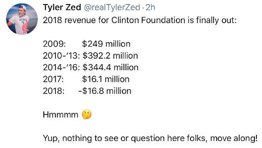 tweet tyler zed drop in clinton foundation donations