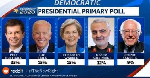 presidential primary poll biden warren sanders buttigieg soleimani