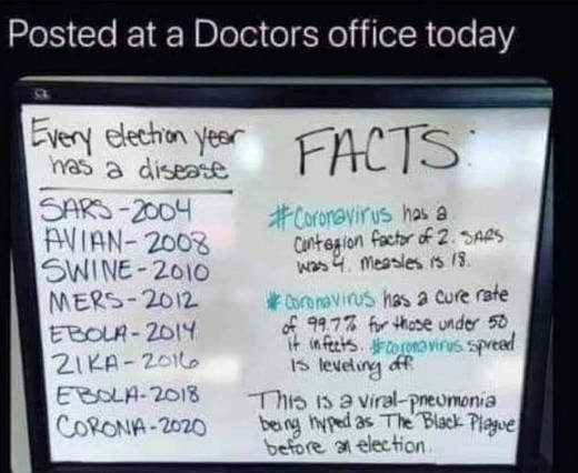 doctors office every election year corona ebola facts