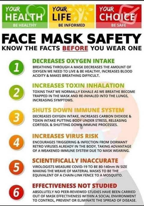 face mask facts covid 19