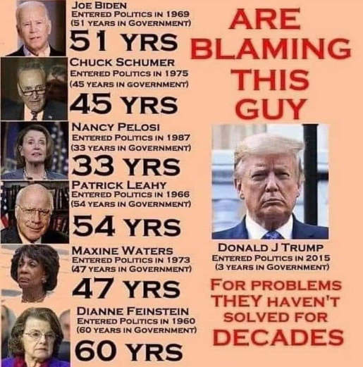 schumer biden pelosi leahy waters feinstein decades in politics blame trump 3 years