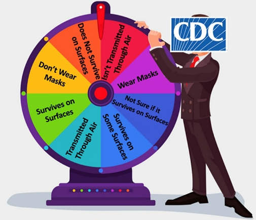 cdc spin wheel coronavirus masks surfaces transmitted through air