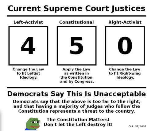 supreme court justices 4 5 0 constitutional vs left activist