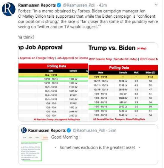 tweet rasmussen reports biden campaign manager race closer than punditry suggest