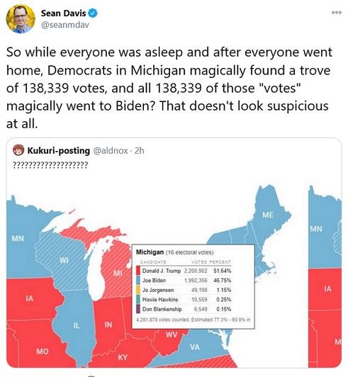 138k new votes go 100 percent to trump not suspicious