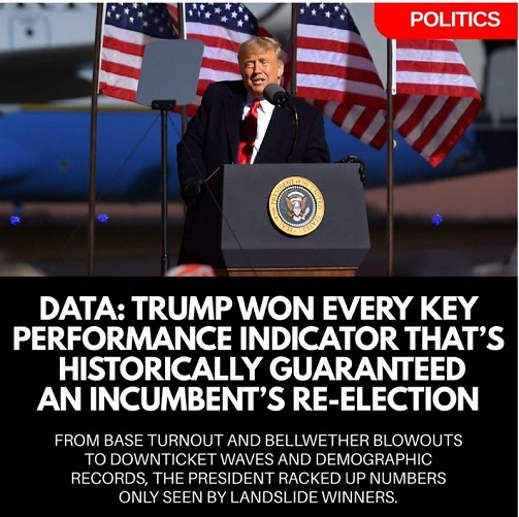 message trump won every key performance indicator usual landslide