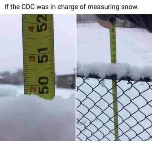 if cdc in charge of measuring snow tape measure fence