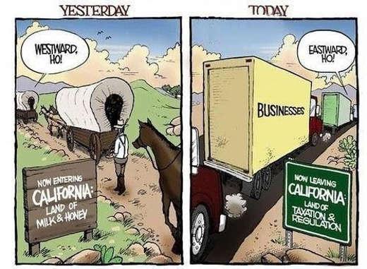 california then land milk honey now businesses leaving tax regulation