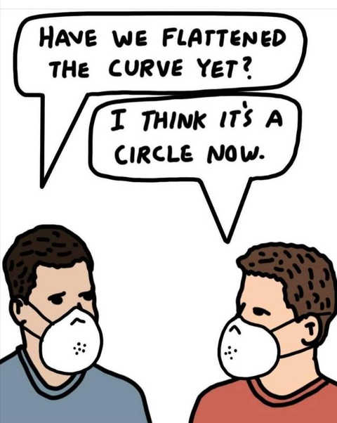 have we flattened curve yet its circle now covid facemasks