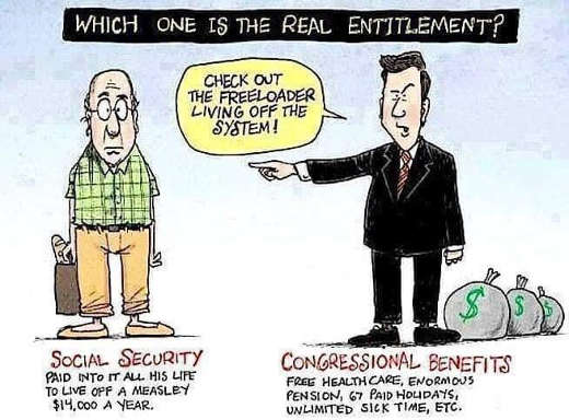 question which one is real entitlement congressional benefits social security