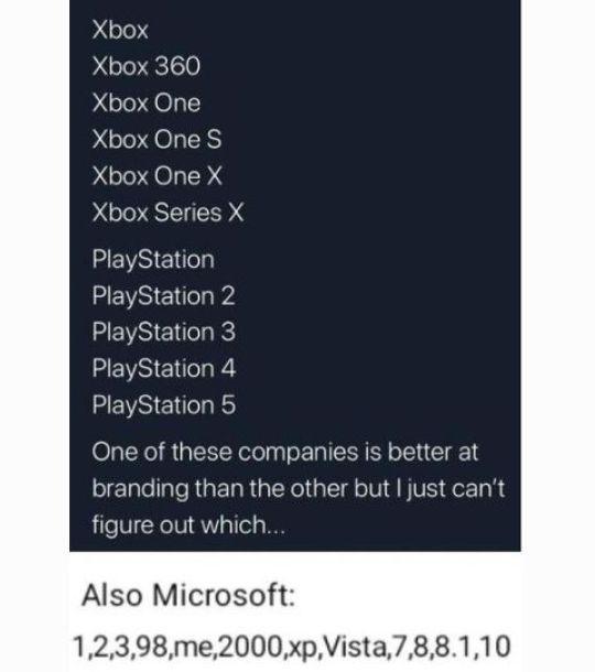microsoft xbox playstation comparison windows