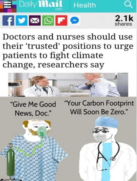 daily mail doctors nurses use trusted positions to fight climate change news carbon footprint