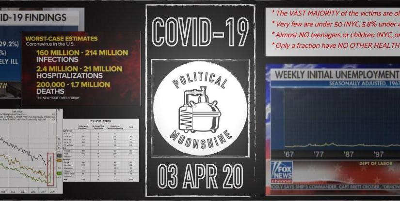 ROBUST EVIDENCE MOUNTING THAT COVID-19 IS ANOTHER 9/11 GLOBALIST FALSE FLAG POLITICAL CONSTRUCT – The evidence is everywhere for those willing to examine it