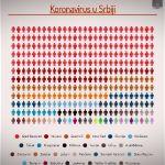 Detaljna mapa: Objavljeno koliko ima zaraženih u gradovima Srbije