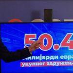 Srbija će pod Vučićem dugovati 50.4 milijarde evra! Svi vladari u Srbiji, od Obrenovića do Tadića, su državu zadužili 15 milijardi evra