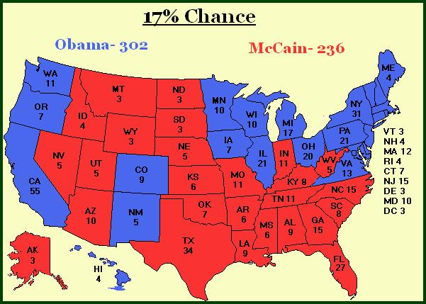 The most of the most likely Obama victory results