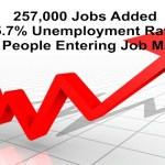 Employment Report